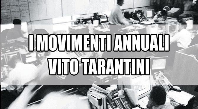 i movimenti annuali vito tarantini